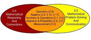 math graphic 3